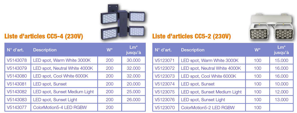 CrystalColor Maxilux LED spots 2020